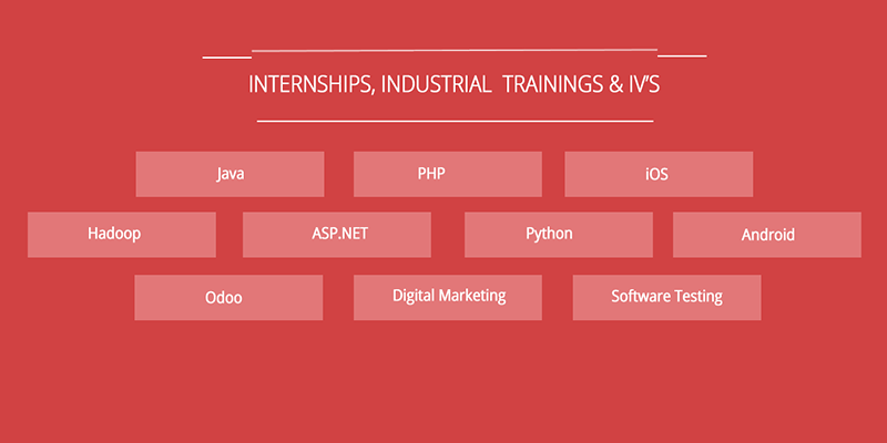 Short Term Certificate Courses in Kerala
