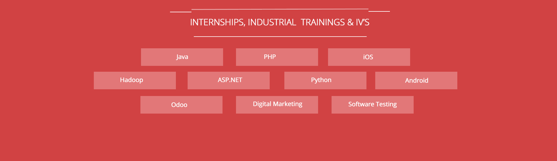 PHP Training Centre in Thrissur
